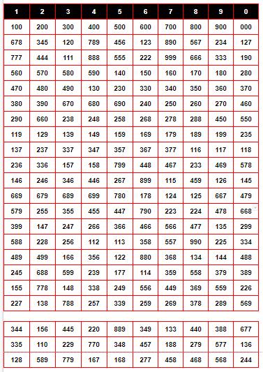 Kolkata ff 220 Patti list