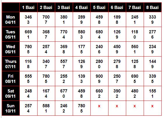 kff chart